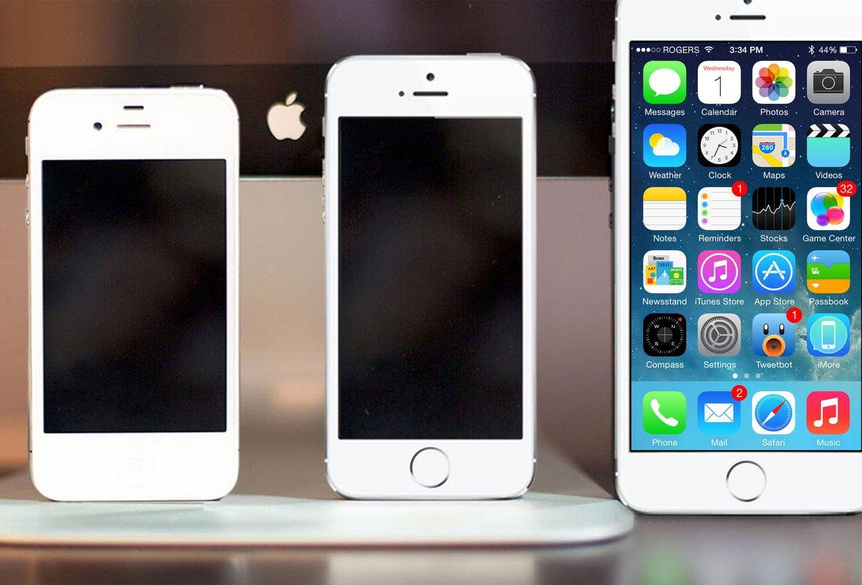 iPhone Schermo 5 Pollici