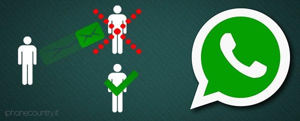 Bloccare messaggi sbagliati su WhatsApp