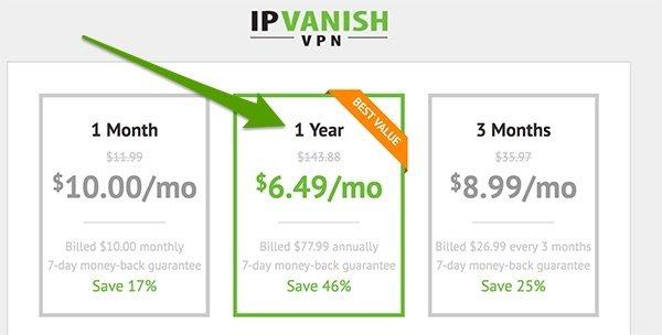 Piani abbonamento di IPVanish